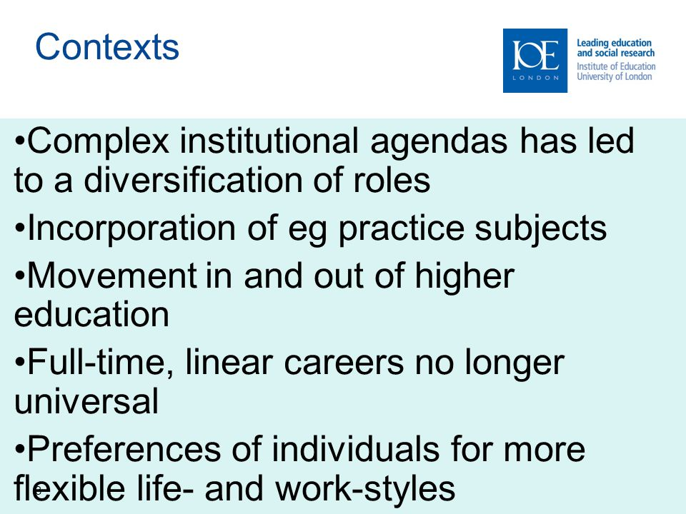 Contexts Complex institutional agendas has led to a diversification of roles. Incorporation of eg practice subjects.