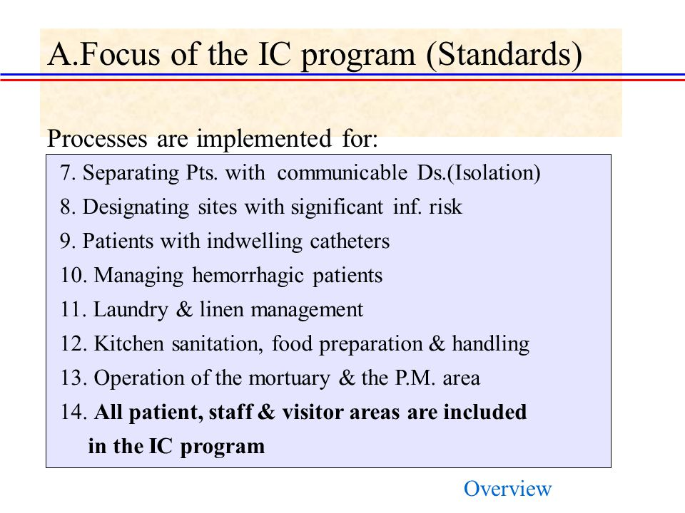 A.Focus of the IC program (Standards)