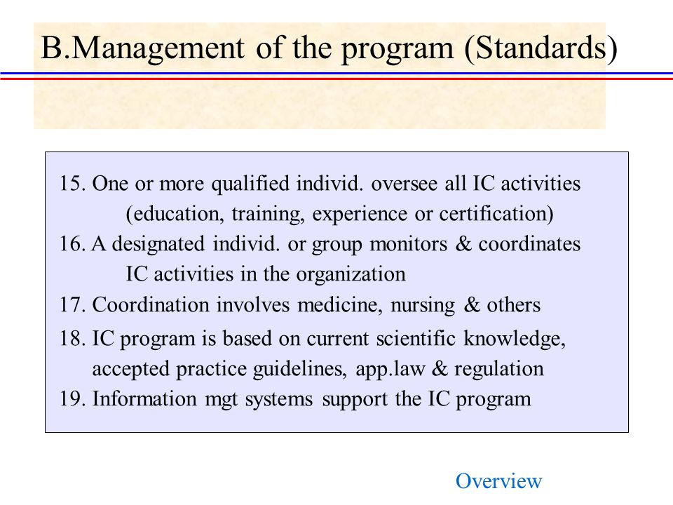 B.Management of the program (Standards)