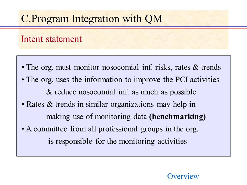 C.Program Integration with QM