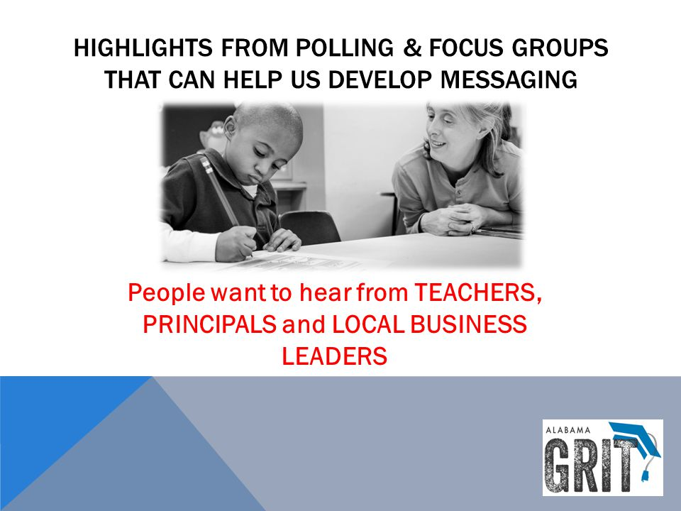 Highlights from polling & focus groups that can help us develop messaging