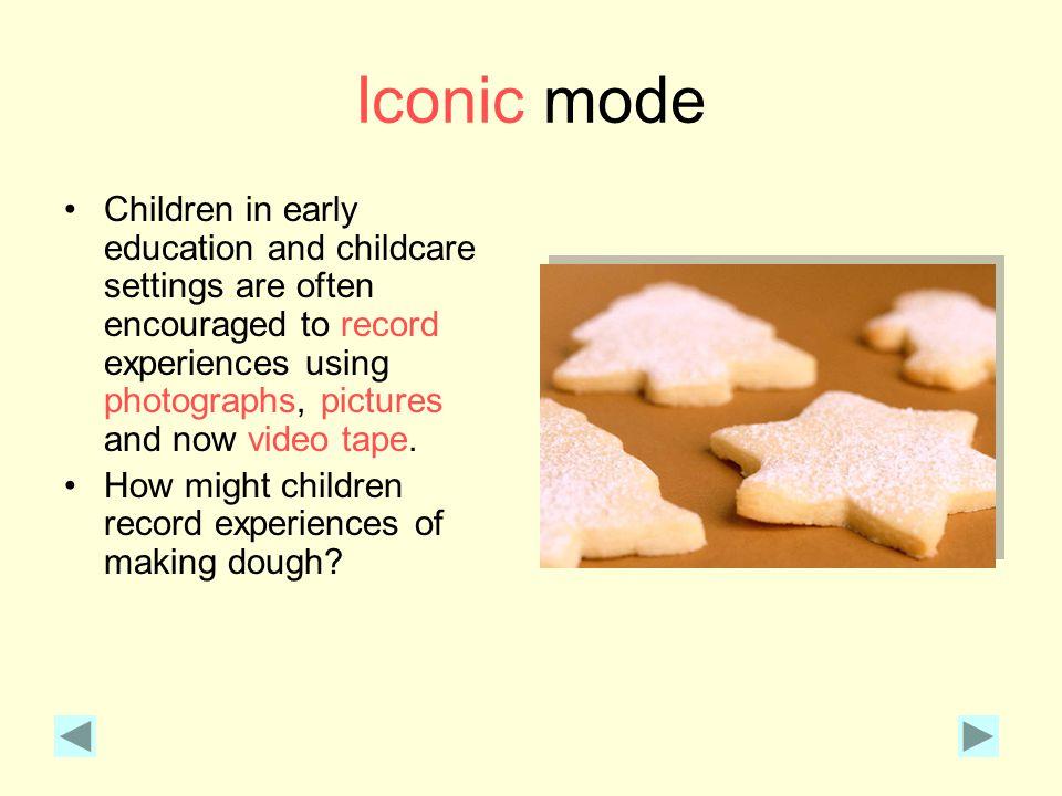 Iconic mode