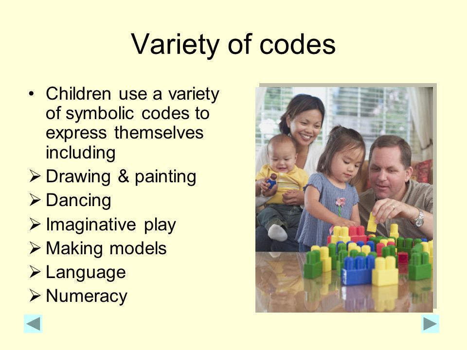 Variety of codes Children use a variety of symbolic codes to express themselves including. Drawing & painting.