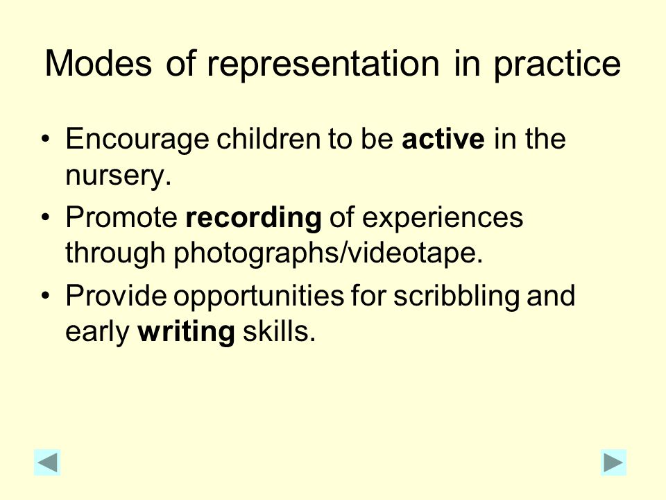 Modes of representation in practice