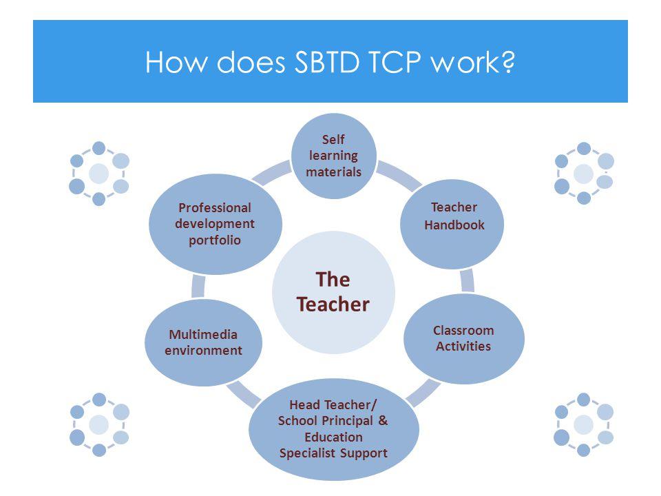 How does SBTD TCP work The Teacher Self learning materials