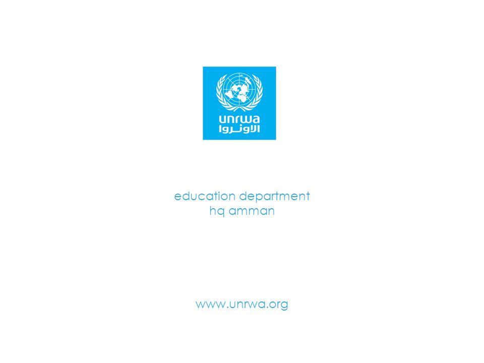 education department hq amman www.unrwa.org 19