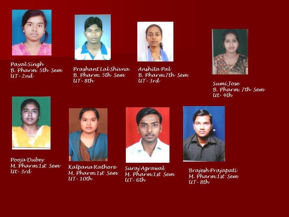 Payal Singh B. Pharm. 5th Sem UT- 2nd. Prashant Lal Shivna. B. Pharm. 5th Sem. UT- 8th. Anshita Pal.