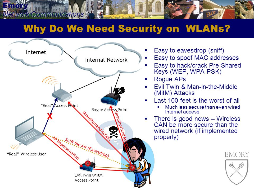 Why Do We Need Security on WLANs