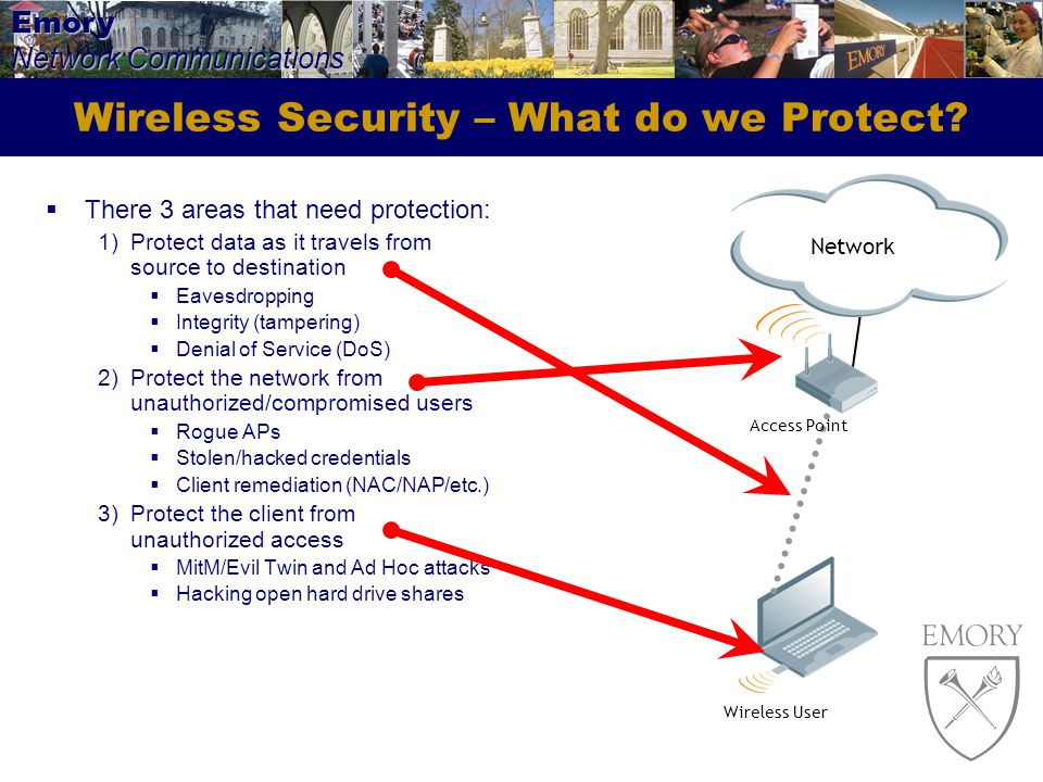 Wireless Security – What do we Protect