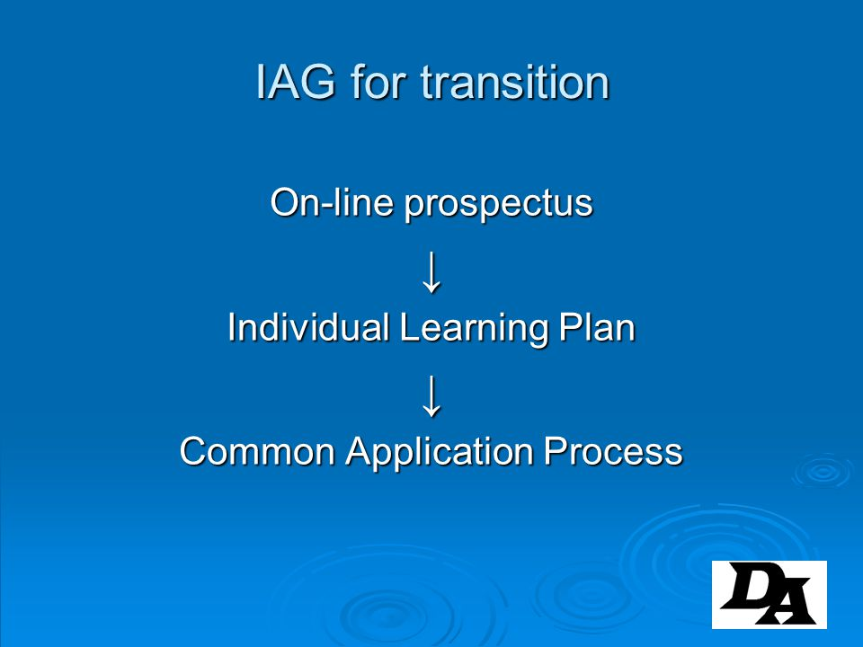 IAG for transition ↓ On-line prospectus Individual Learning Plan