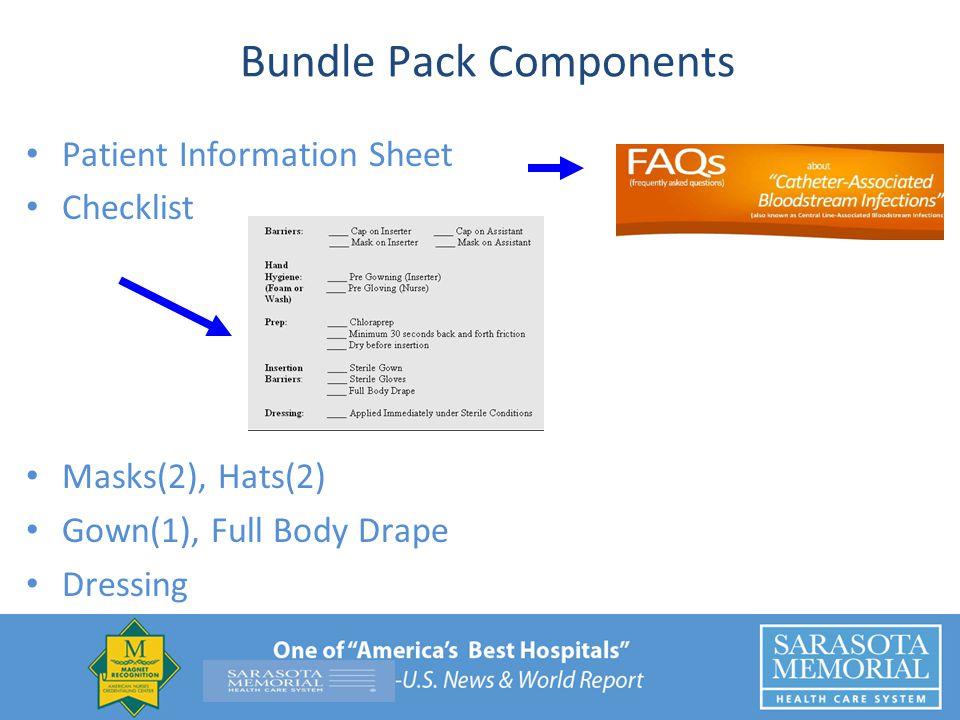 Bundle Pack Components