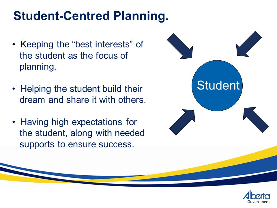 Student Keeping the best interests of the student as the focus of
