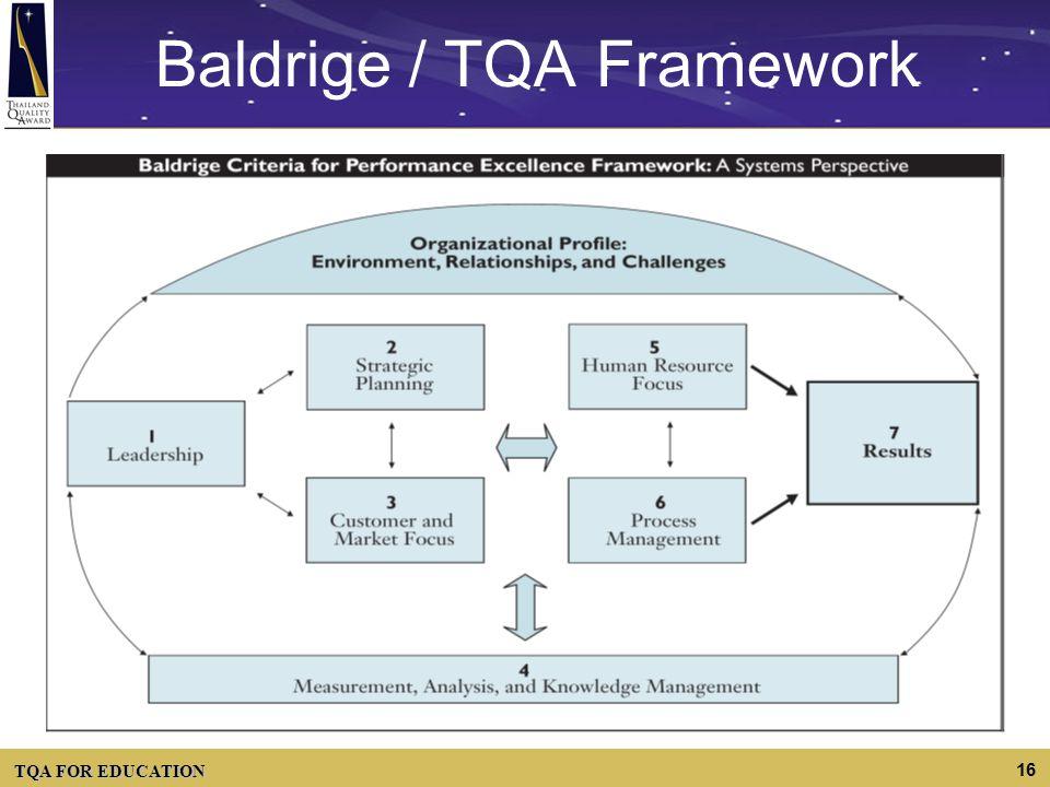 Baldrige / TQA Framework