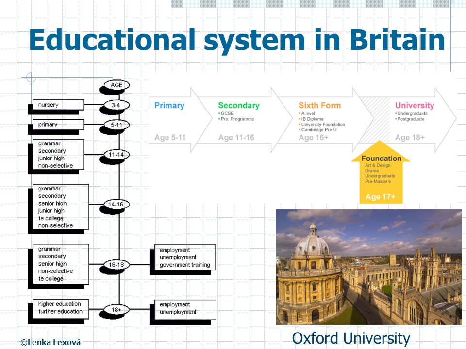 Educational system in Britain