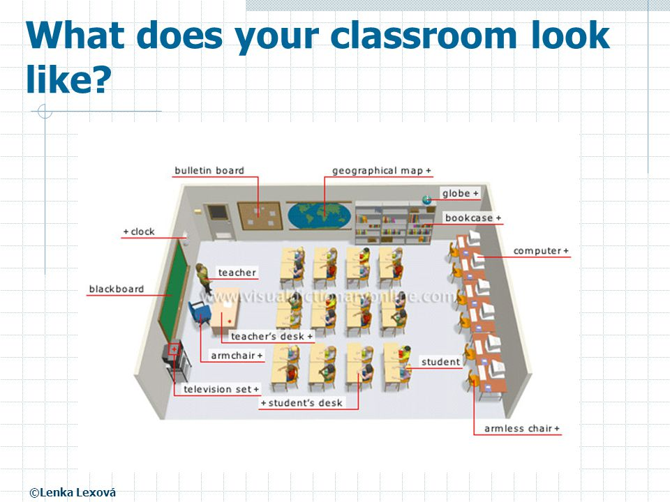 What does your classroom look like