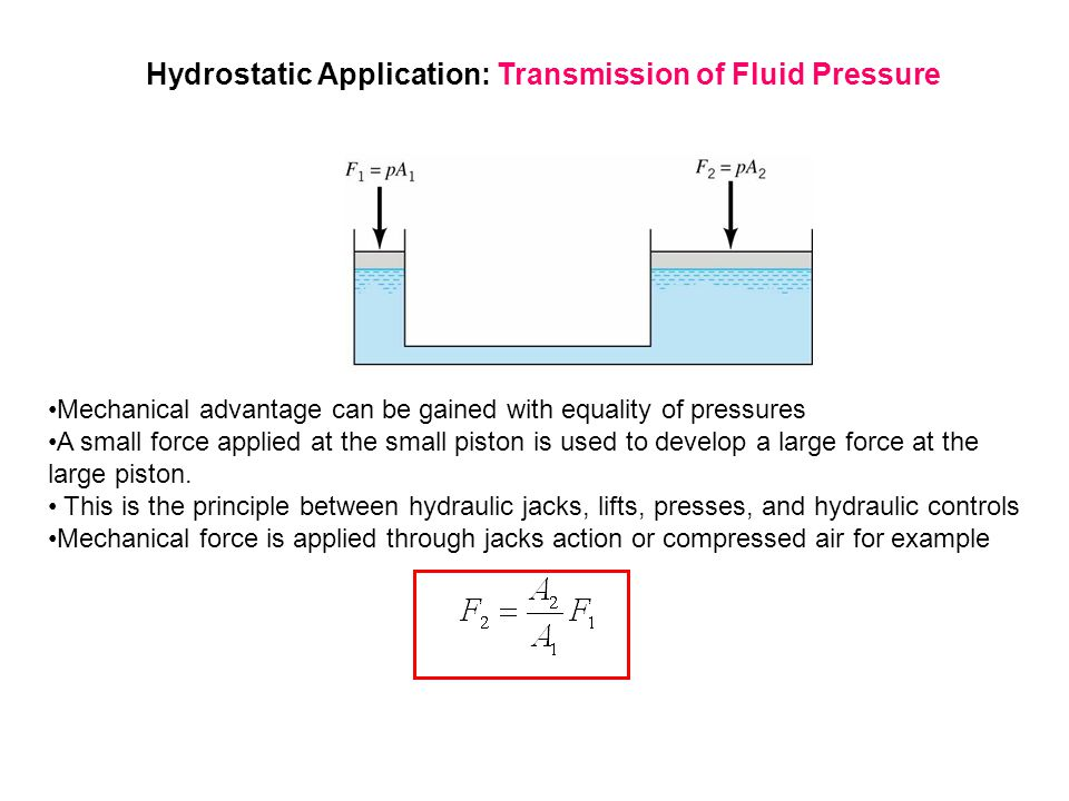 Hydrostatic Application: Transmission of Fluid Pressure