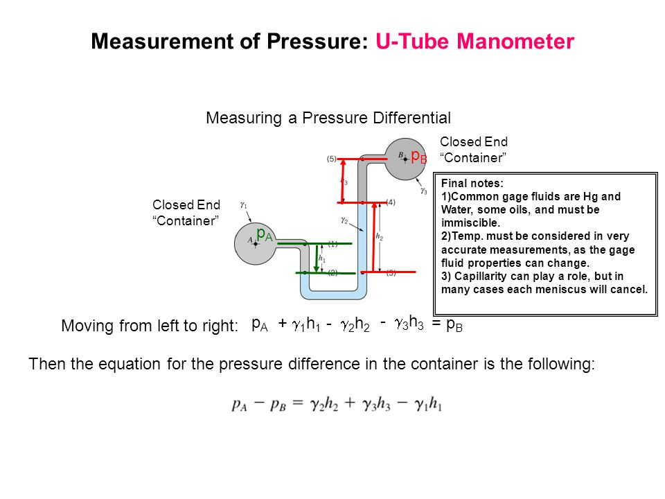 Measurement of Pressure: U-Tube Manometer