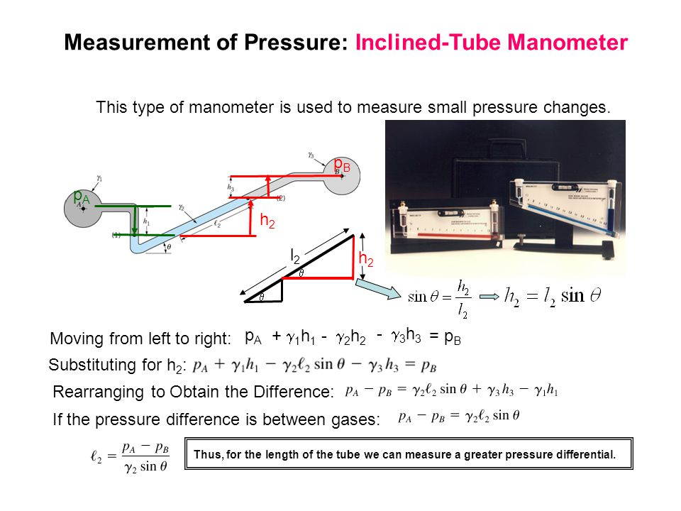 Measurement of Pressure: Inclined-Tube Manometer