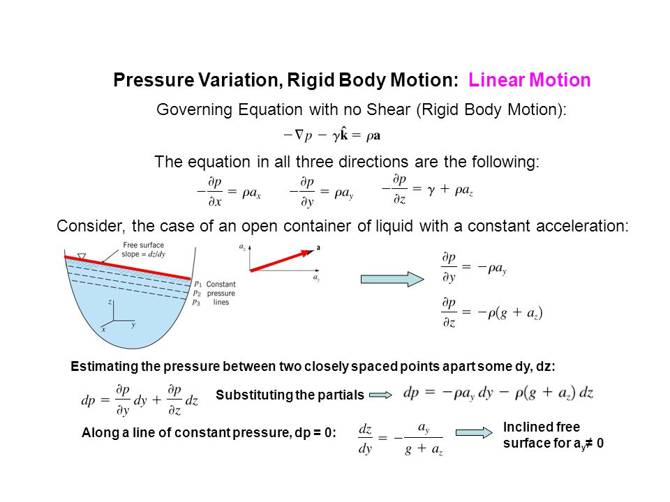 Pressure Variation, Rigid Body Motion: Linear Motion