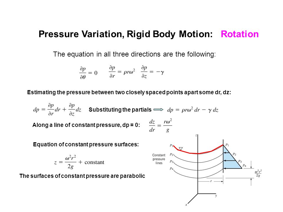 Pressure Variation, Rigid Body Motion: Rotation