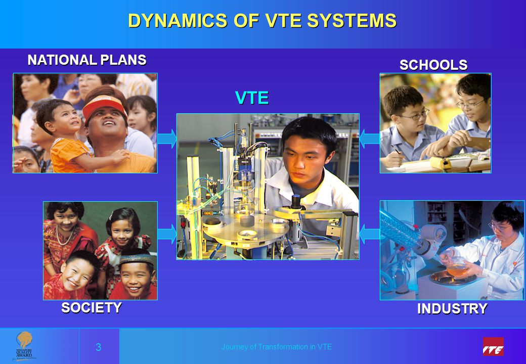 DYNAMICS OF VTE SYSTEMS