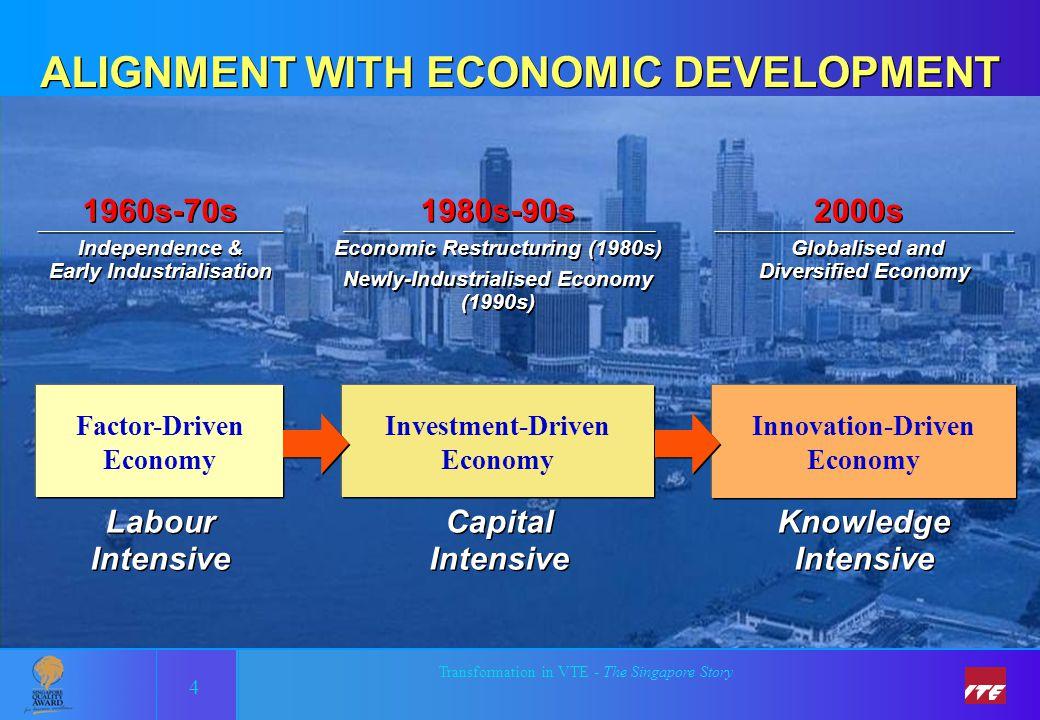 ALIGNMENT WITH ECONOMIC DEVELOPMENT