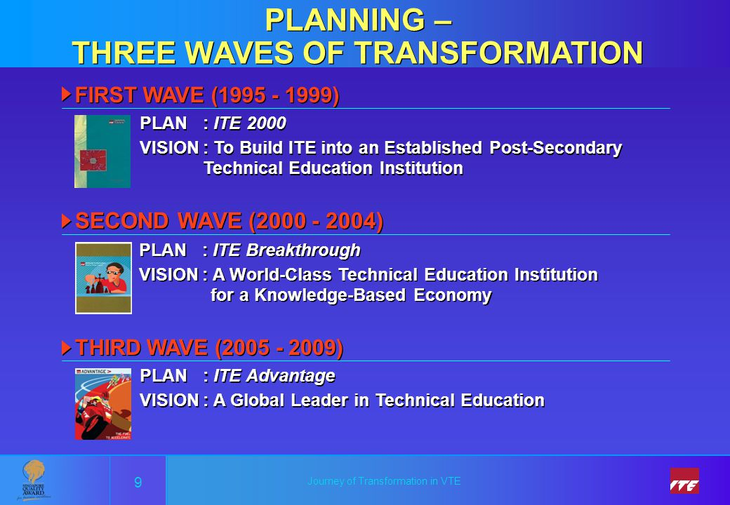THREE WAVES OF TRANSFORMATION