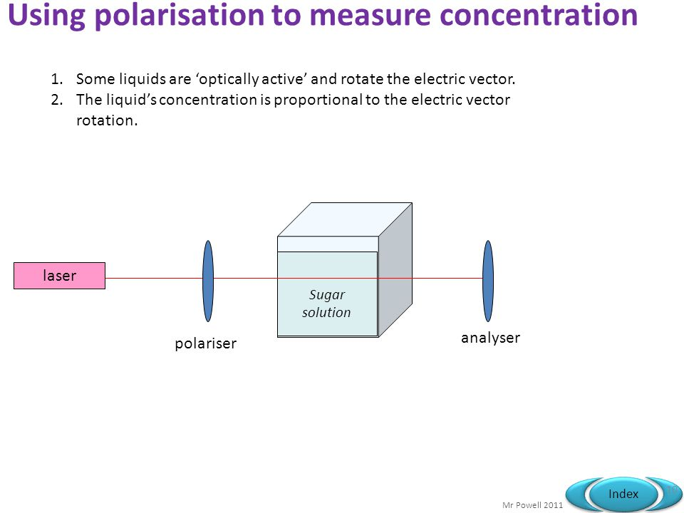 Using polarisation to measure concentration