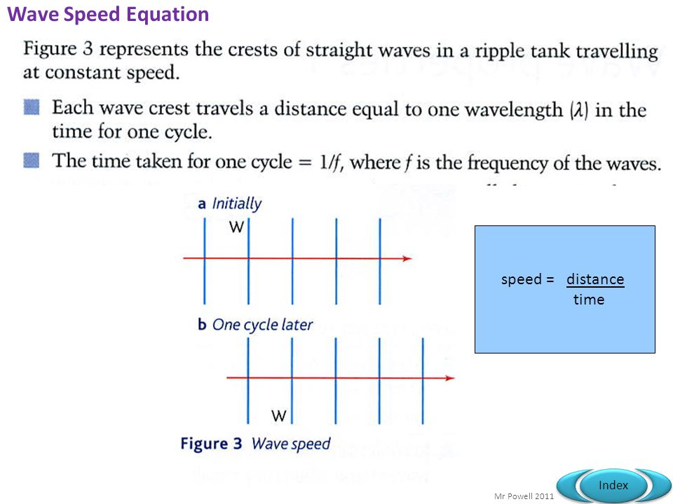 Wave Speed Equation speed = distance time