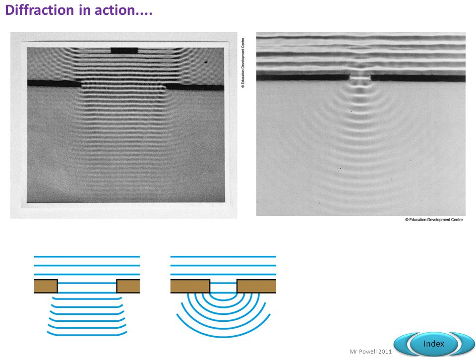 Diffraction in action....