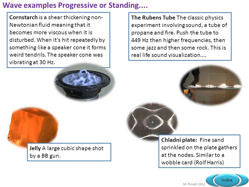Wave examples Progressive or Standing....