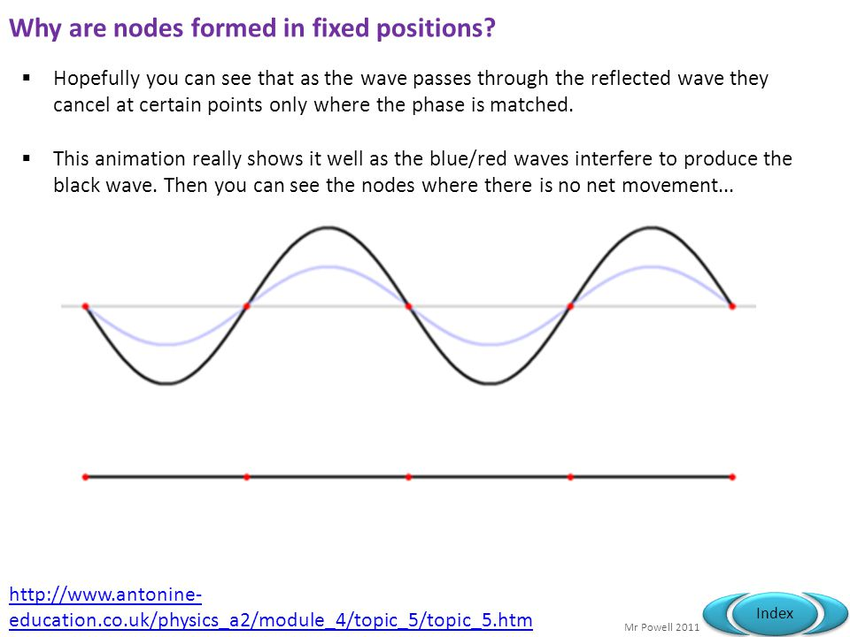 Why are nodes formed in fixed positions