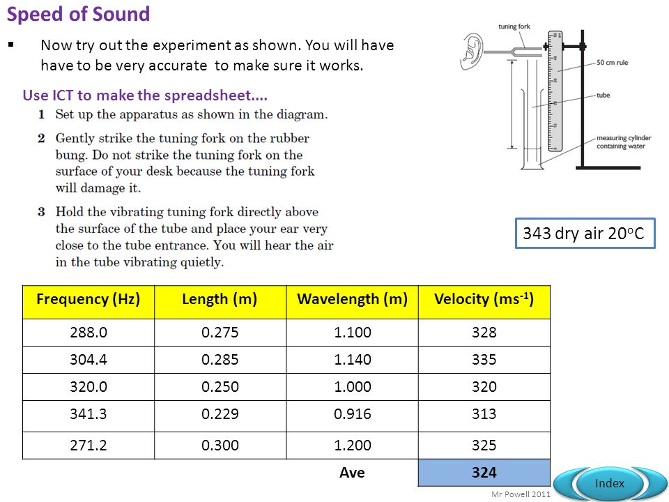 Speed of Sound 343 dry air 20oC