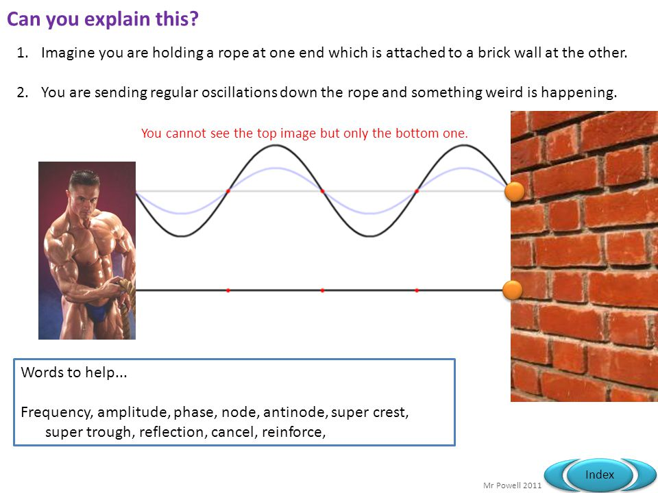 Can you explain this Imagine you are holding a rope at one end which is attached to a brick wall at the other.