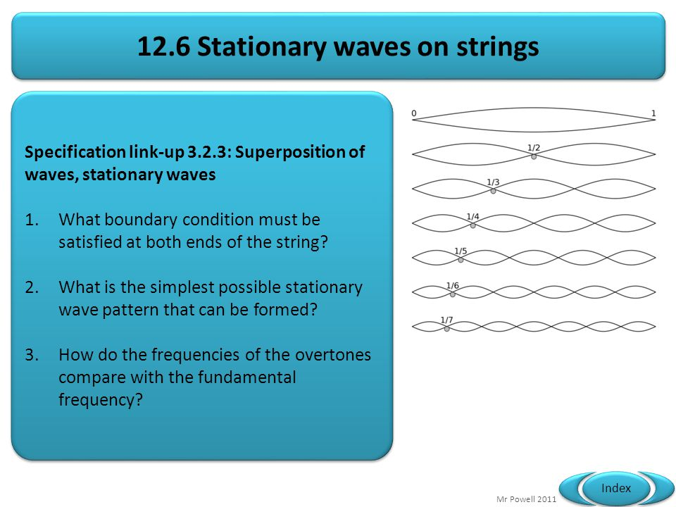 12.6 Stationary waves on strings