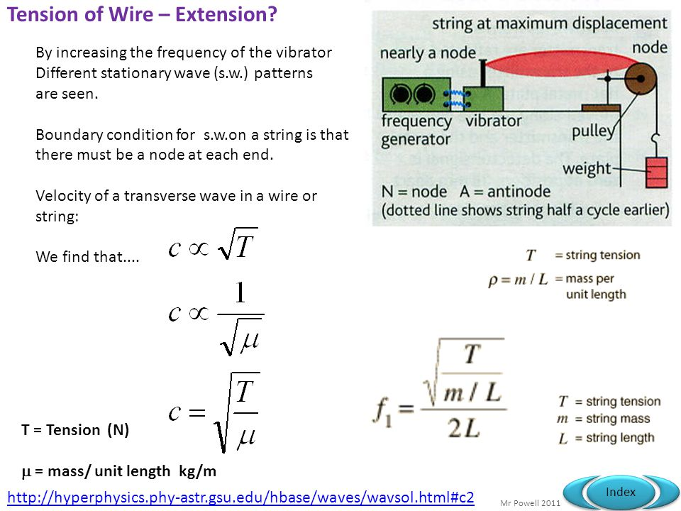Tension of Wire – Extension
