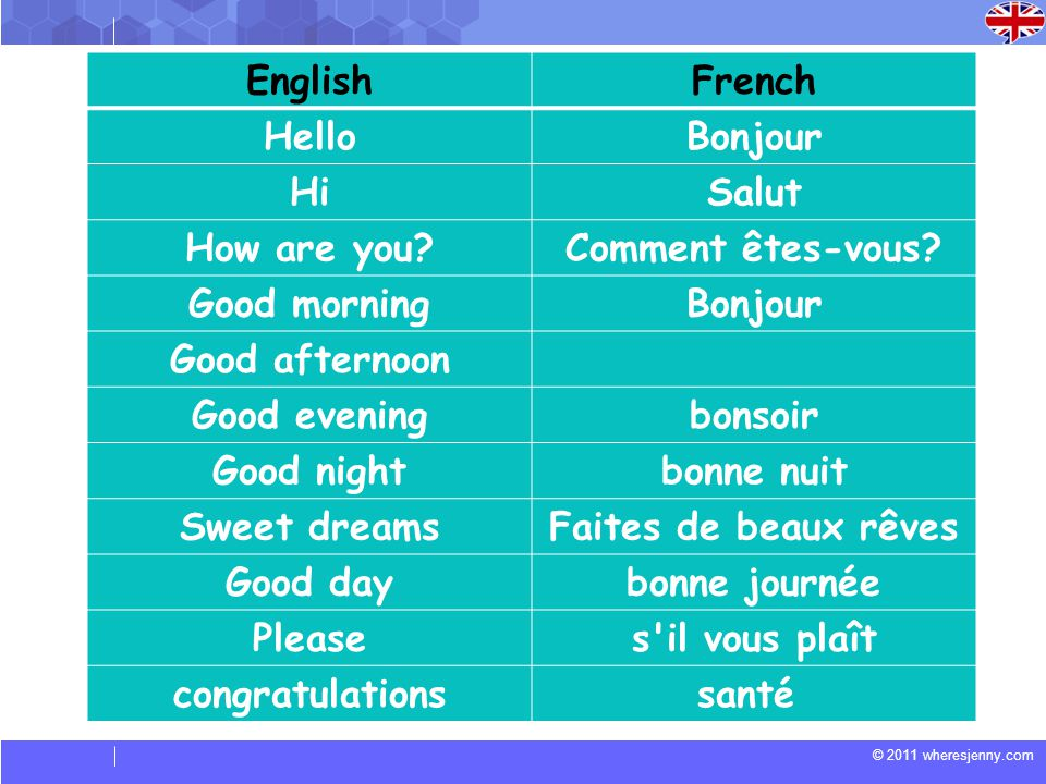 English French. Hello. Bonjour. Hi. Salut. How are you Comment êtes-vous Good morning. Good afternoon.