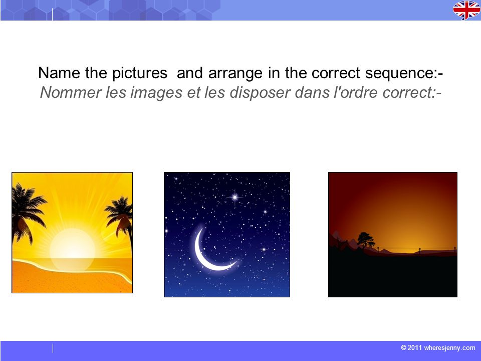 Name the pictures and arrange in the correct sequence:-