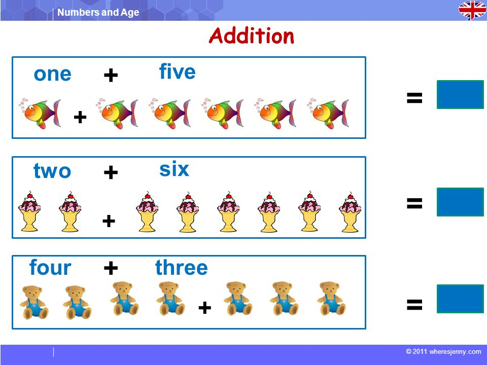 Addition + one five = two + six = + four + three = +