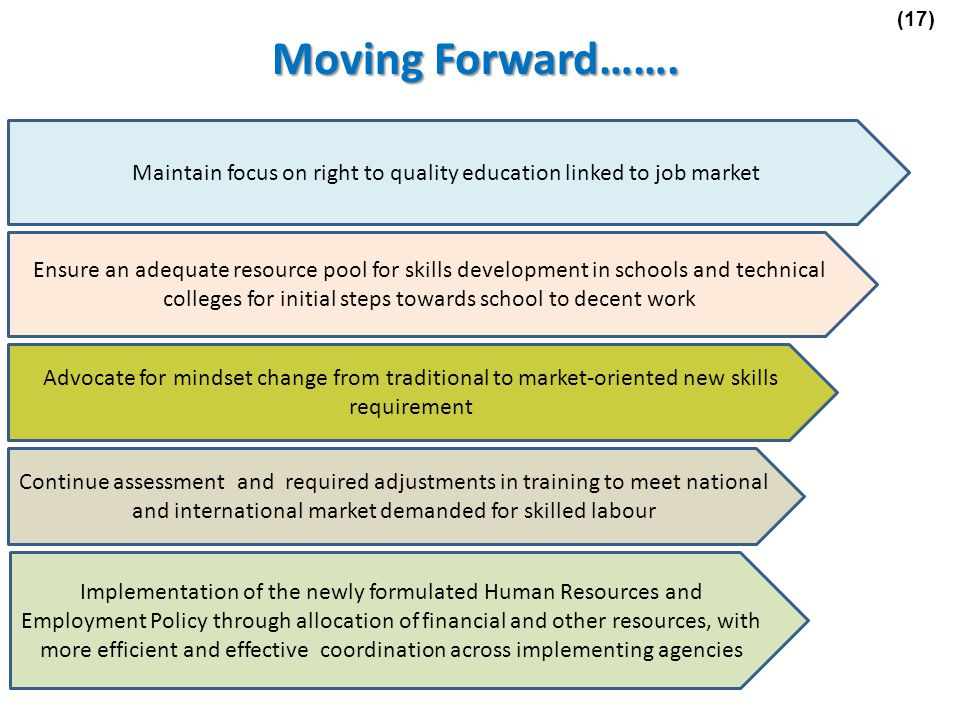 Maintain focus on right to quality education linked to job market
