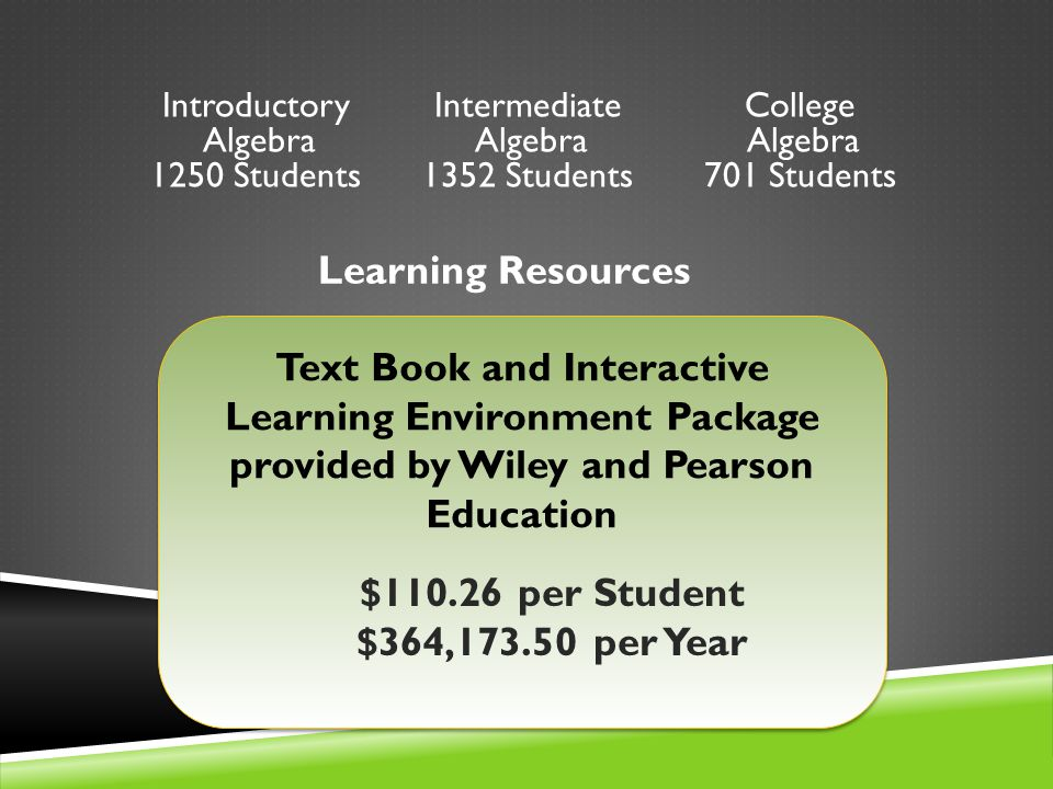 Introductory Algebra 1250 Students. Intermediate. Algebra 1352 Students. College. Algebra 701 Students.