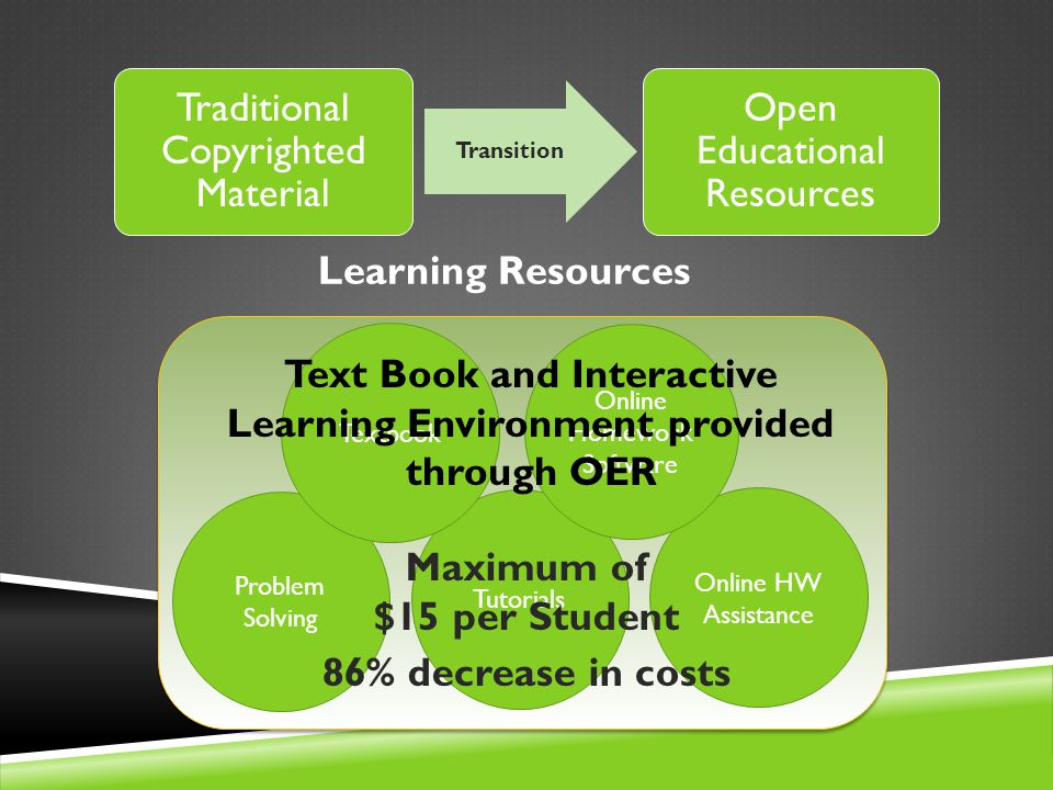 Text Book and Interactive Learning Environment provided through OER
