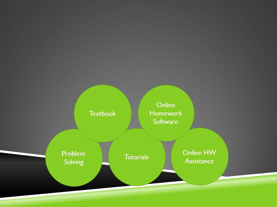 Online Homework Software