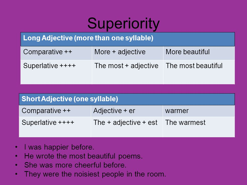 Superiority I was happier before. He wrote the most beautiful poems.