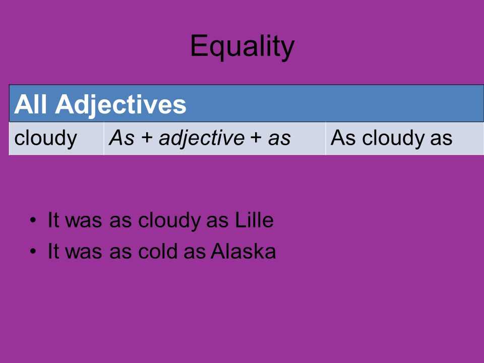 Equality All Adjectives cloudy As + adjective + as As cloudy as
