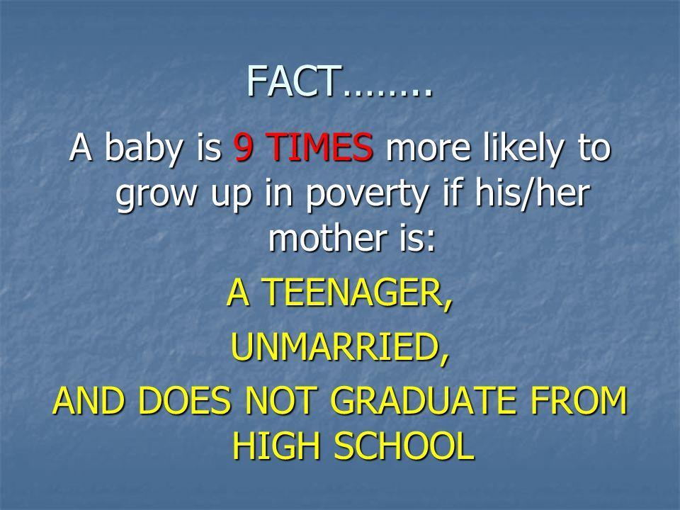 FACT……..