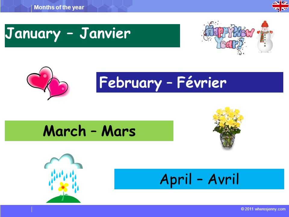 January – Janvier February – Février March – Mars April – Avril