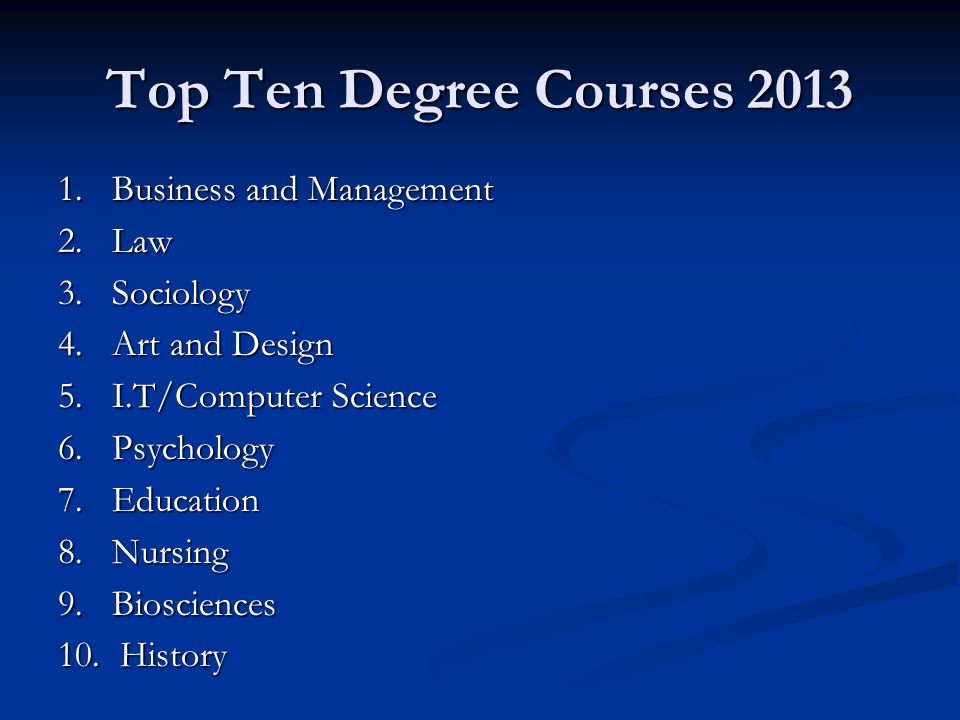Top Ten Degree Courses 2013 1. Business and Management 2. Law