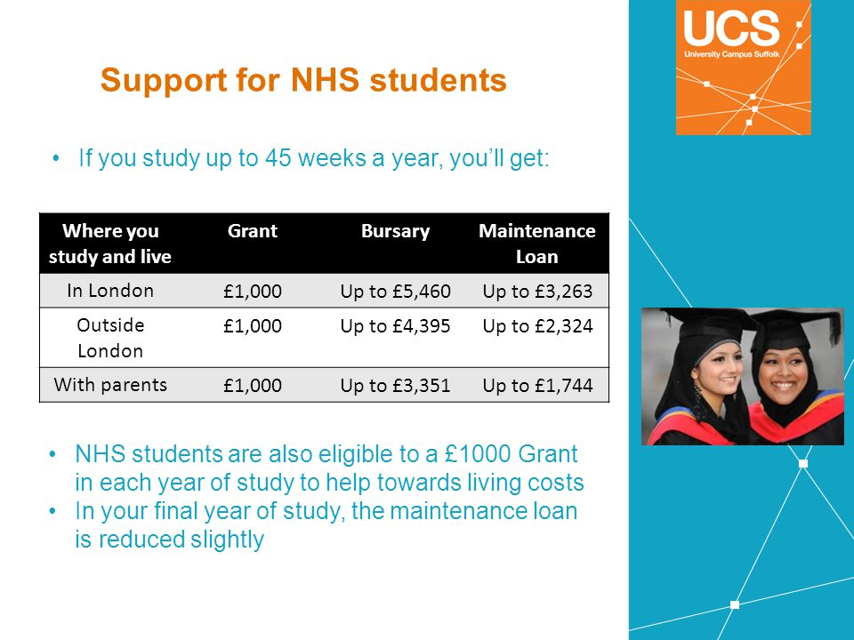 Support for NHS students