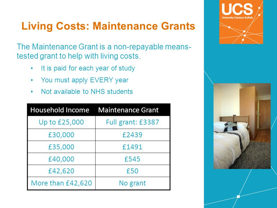 Living Costs: Maintenance Grants